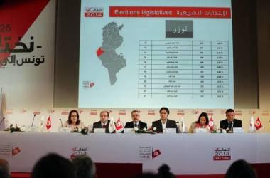 Svolta in Tunisia, il partito laico vince le elezioni legislative