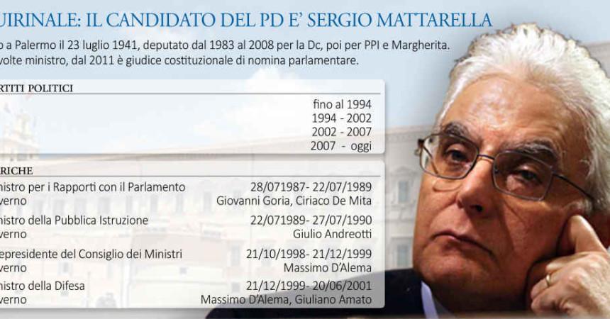 Chi e' Mattarella: siciliano Dc, dalla morte di Piersanti alle riforme