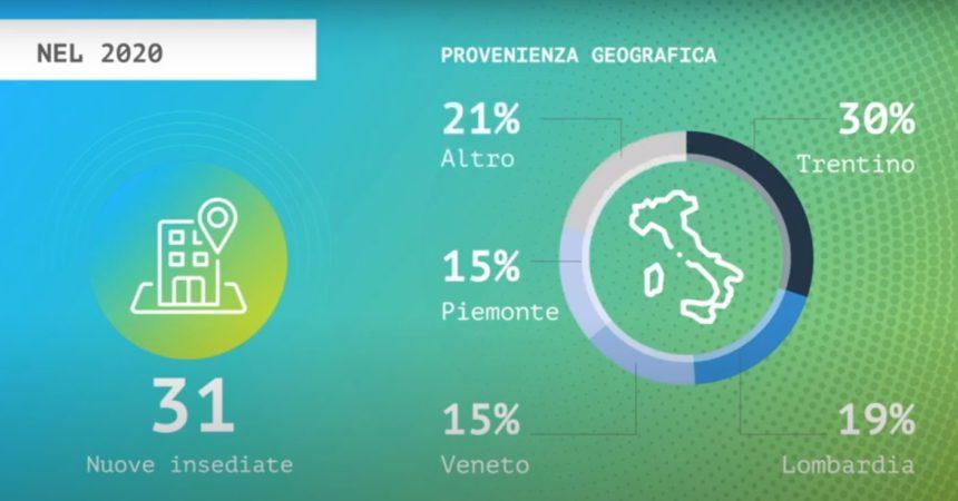 Trentino Sviluppo assume un direttore generale