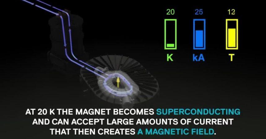 Energia pulita come dal Sole, riuscito test fusione magnetica